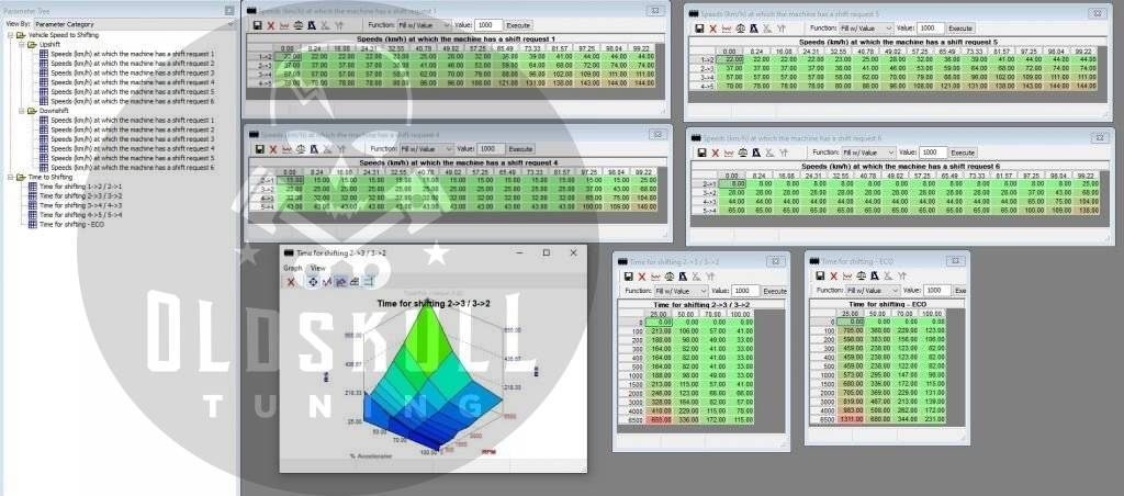 smart tcu remap g2t601x