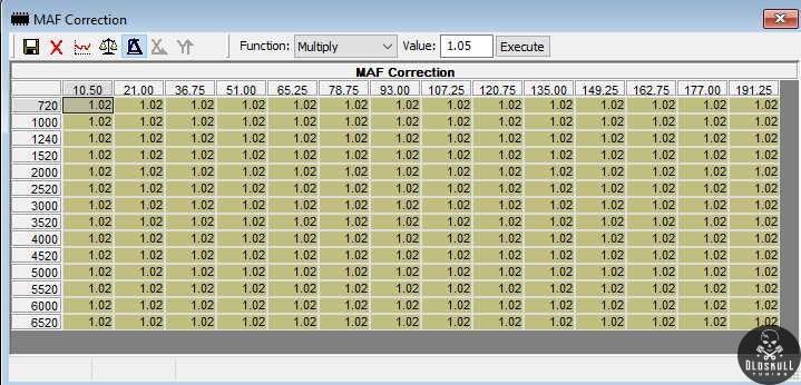 maf mass air flow correction map