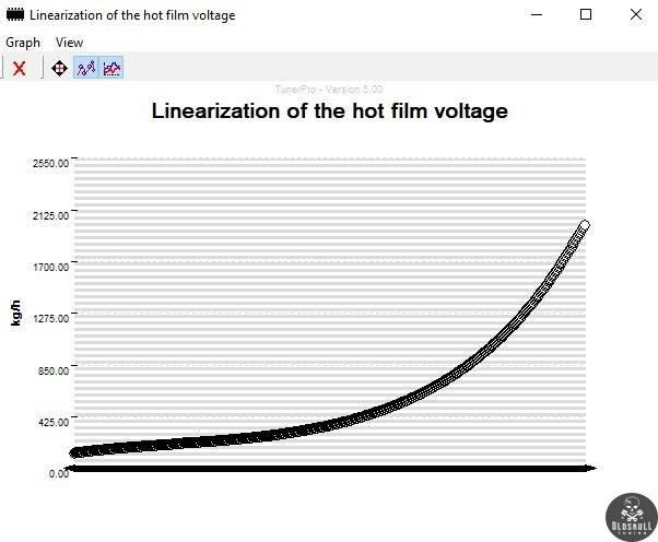 maf linearization tunerpro