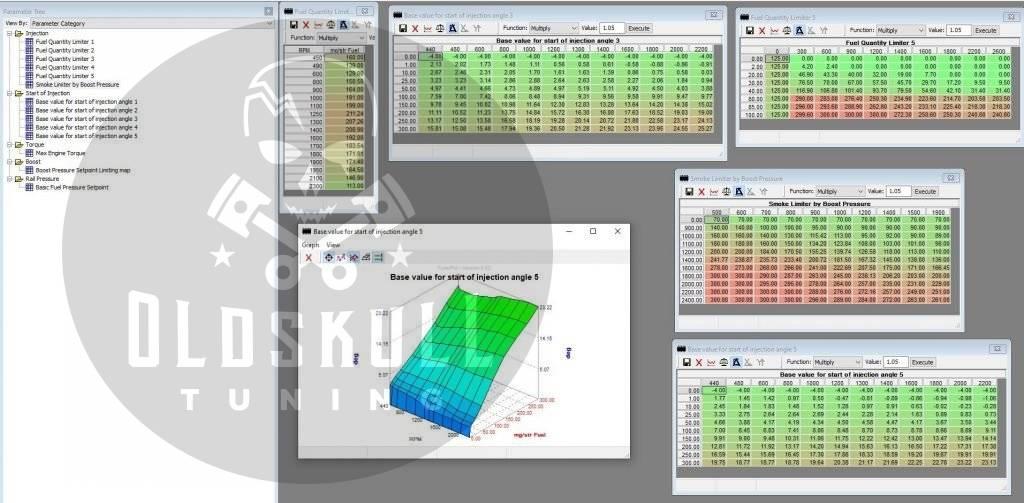 scania motorola ems s6 engine maps tuning with tunerpro