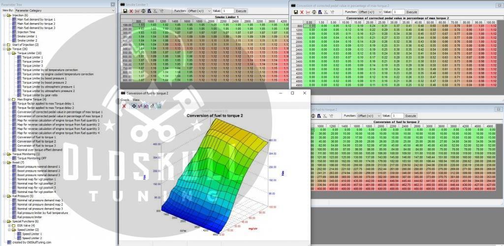 Mercedes Delphi tuning CRD3.40 3.50 3.60
